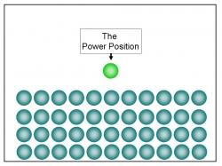 stage-power-position